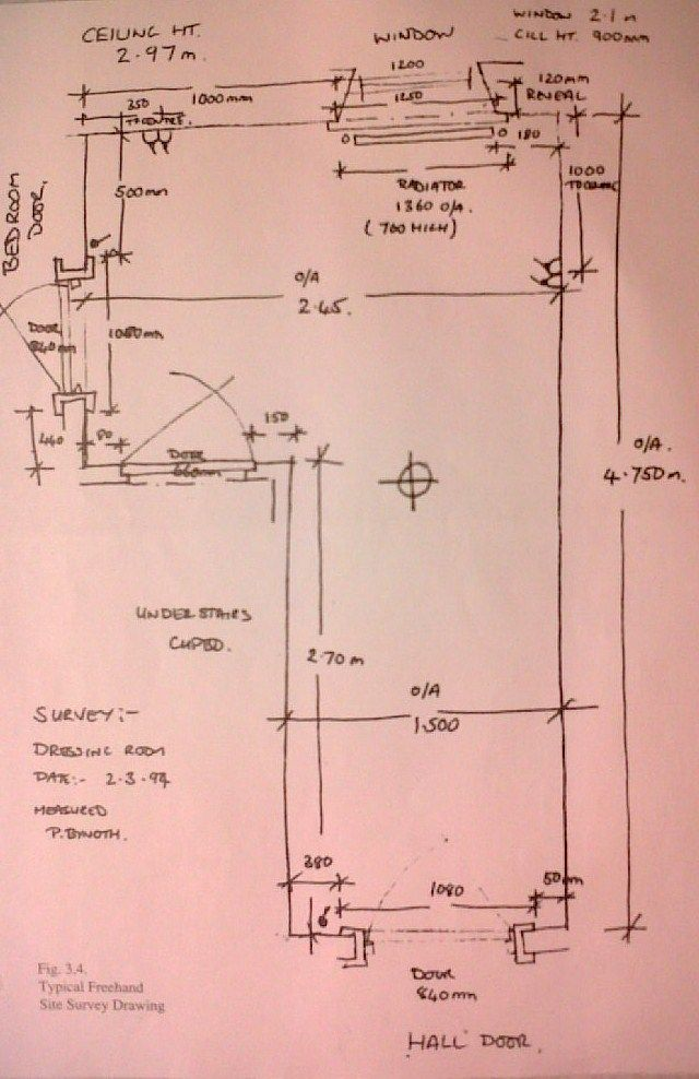 How to draw a room plan to scale. survey drawing | How to ...