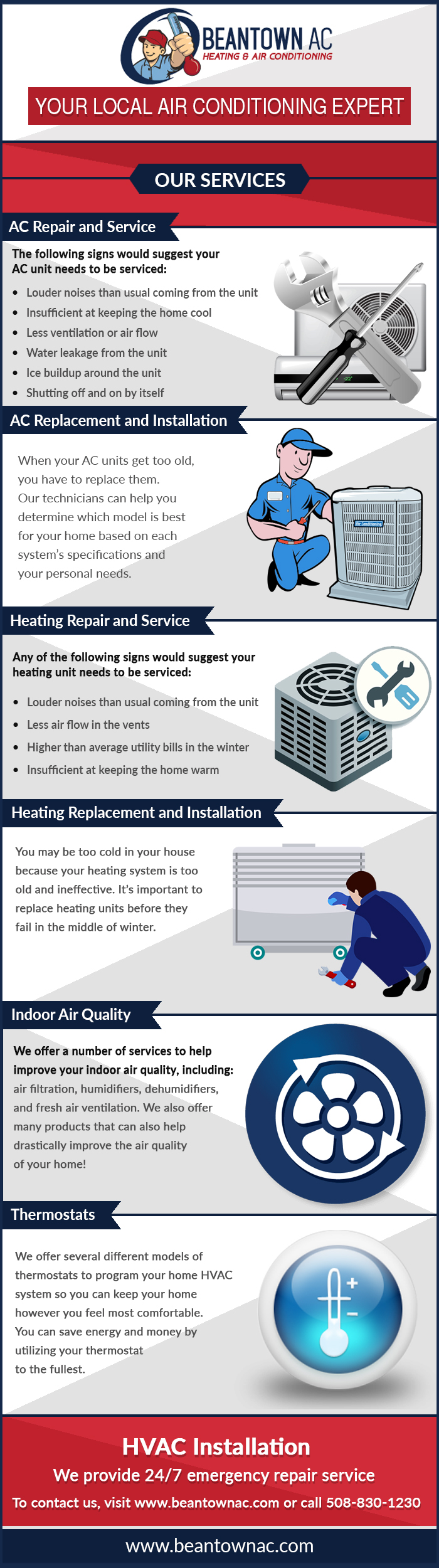 Pin by Beantown AC on affordable air conditioning Hvac