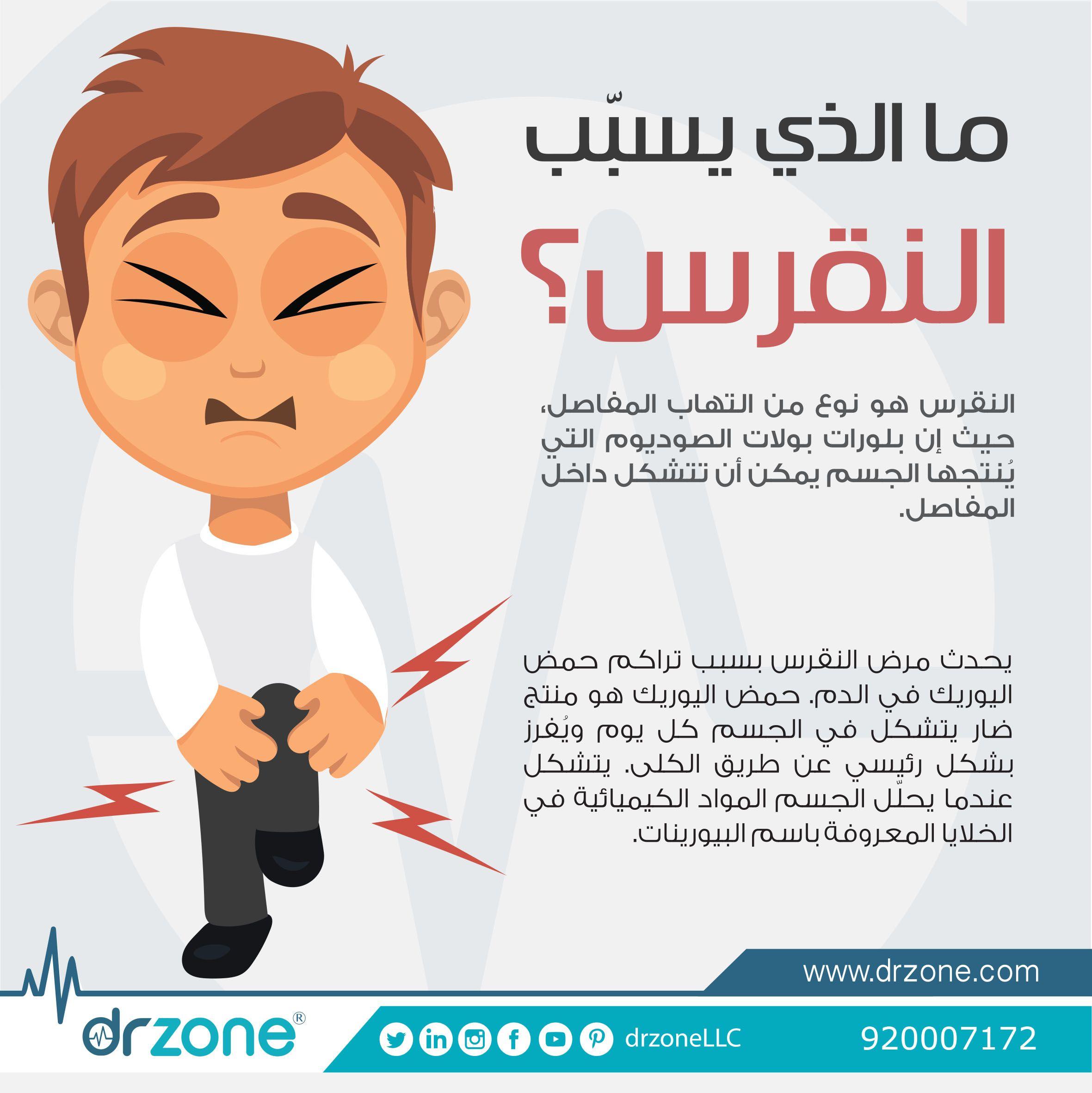 مالذي يسبب النقرس Gout Diet Health Advertising Poster