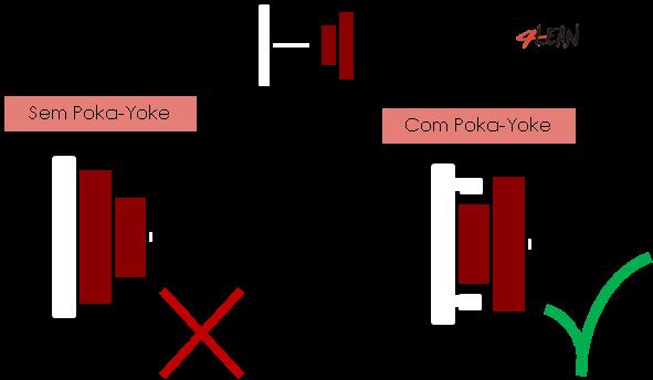 how to cancel yokee account