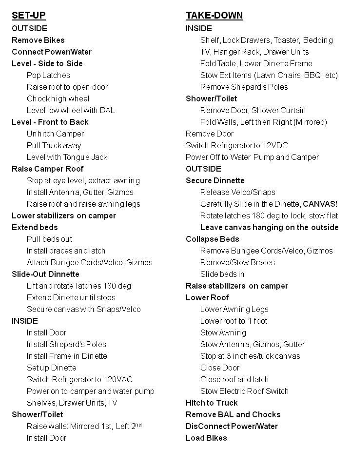 Checklists For Packing Restocking What To Keep In The