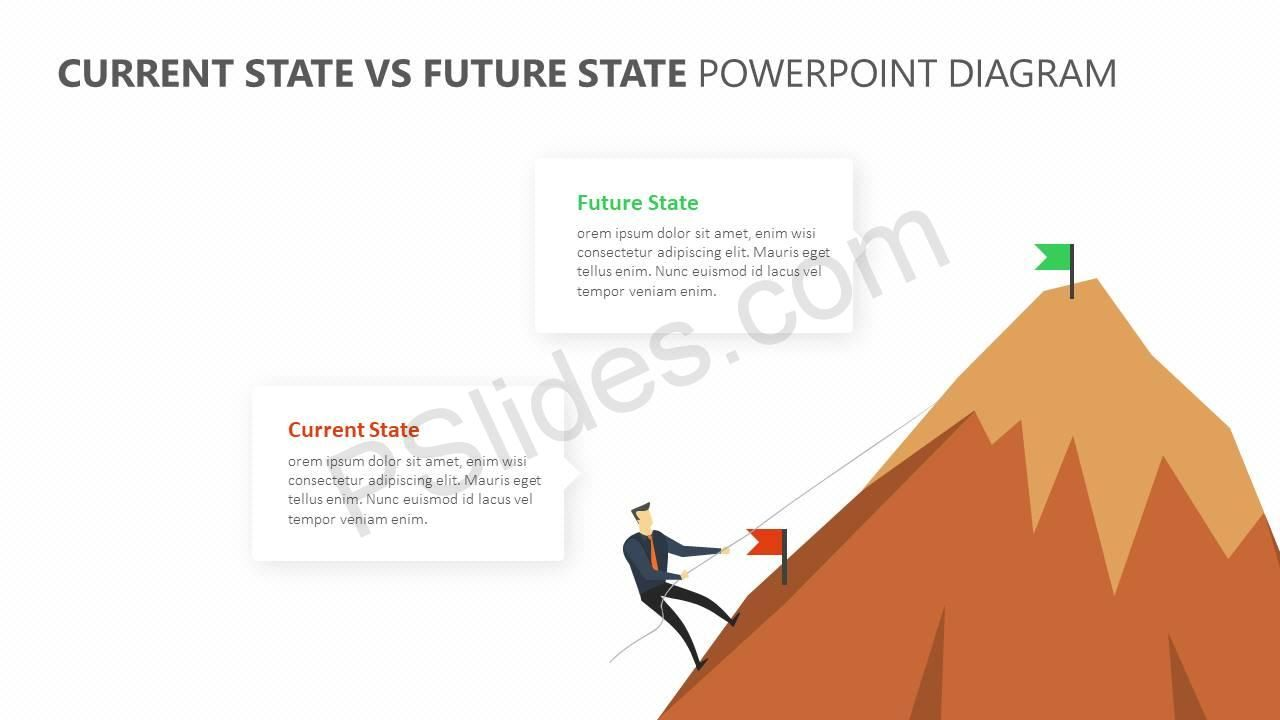 current state vs future state powerpoint diagram powerpoint diagrams Current State Process Flow Diagrams current state vs future state powerpoint diagram diagram