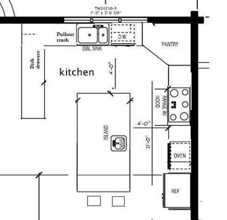Kitchen Corner Pantry Layout Spaces 17 Ideas Small Kitchen Plans Kitchen Design Plans Best Kitchen Layout
