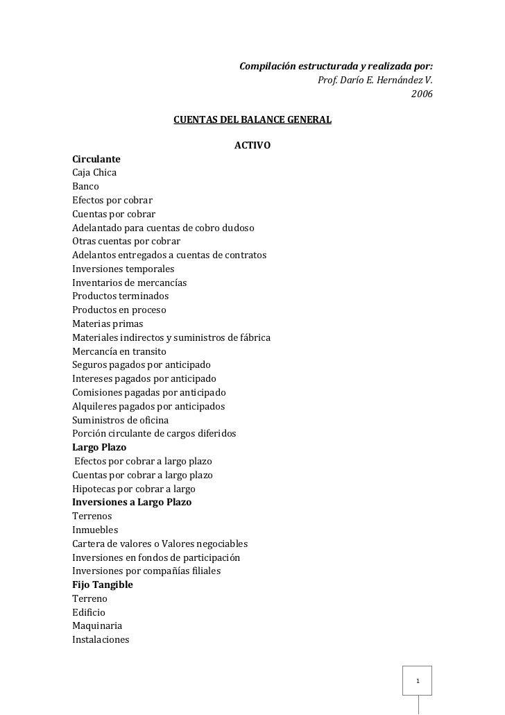 Compilacin Estructurada Y Realizada Por Prof Daro E Hernndez