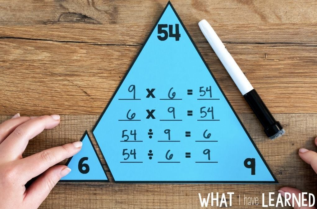 Determine Unknown Number Puzzles invite students solve multiplication problems during math stations.