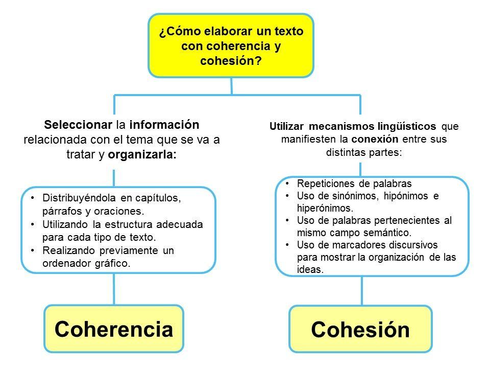 Cómo Elaborar Un Texto Con Coherencia Y Cohesión Tecnicas De Lectura Redacción De Textos Proyectos De Lectura