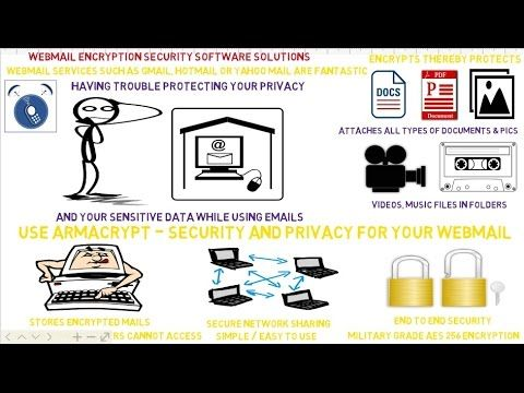 Gmail / Yahoomail / Webmail Encryption Security Softwares in India / Mil...