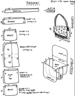 This Is The Best Messeng Bag Tutorial Easy To Add Pockets And Compartments Lining