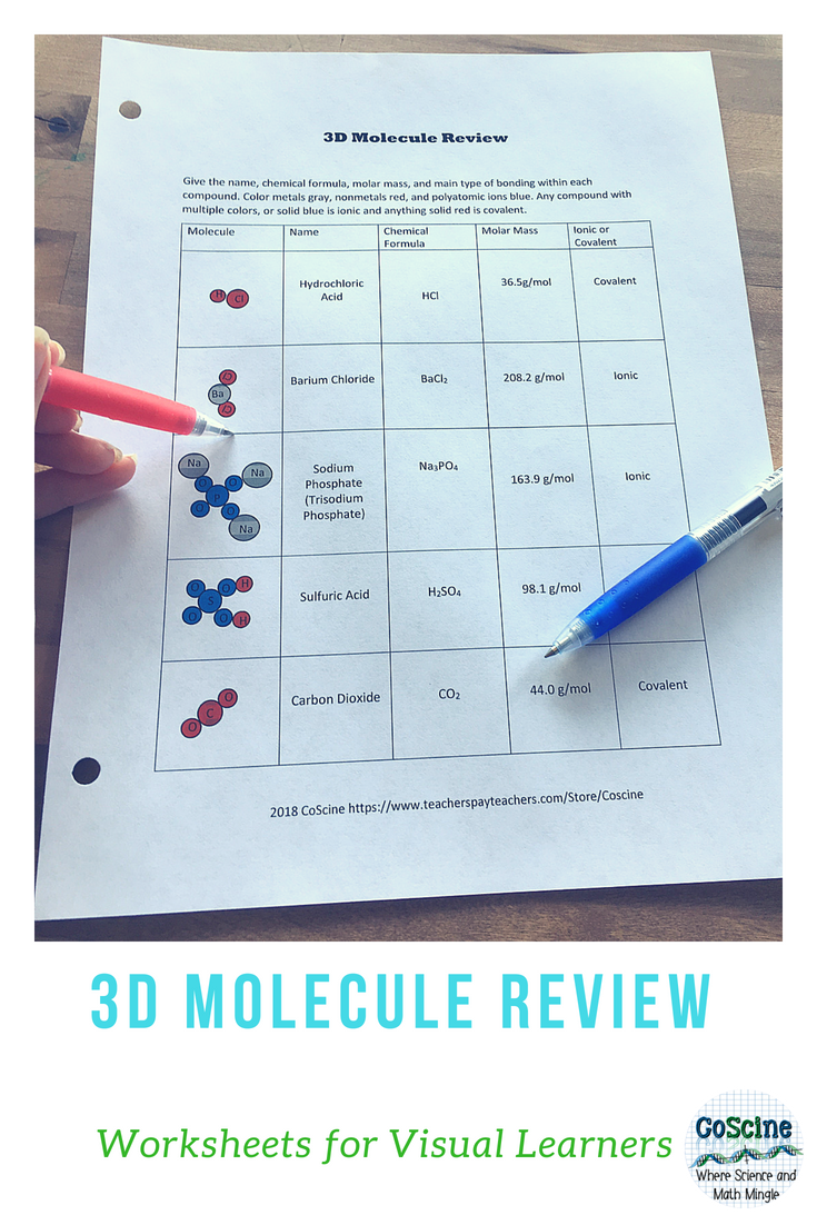 Molecule Review Molar Mass, Ionic Bonding, and Chemical