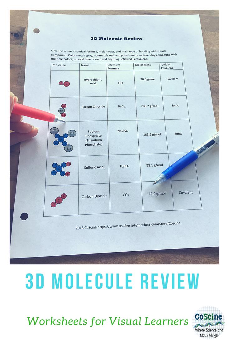 medium resolution of Molecule Review: Molar Mass