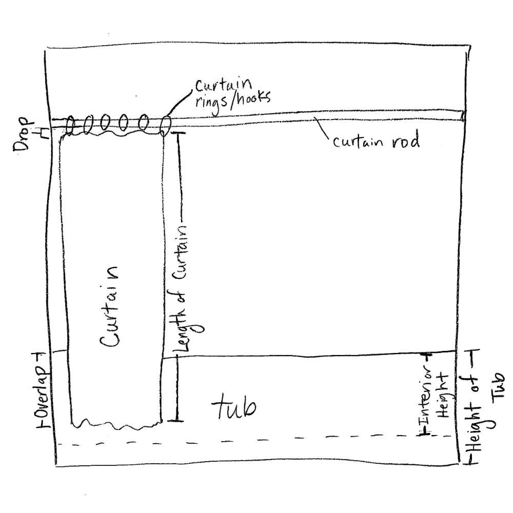 shower curtain rods shower rod
