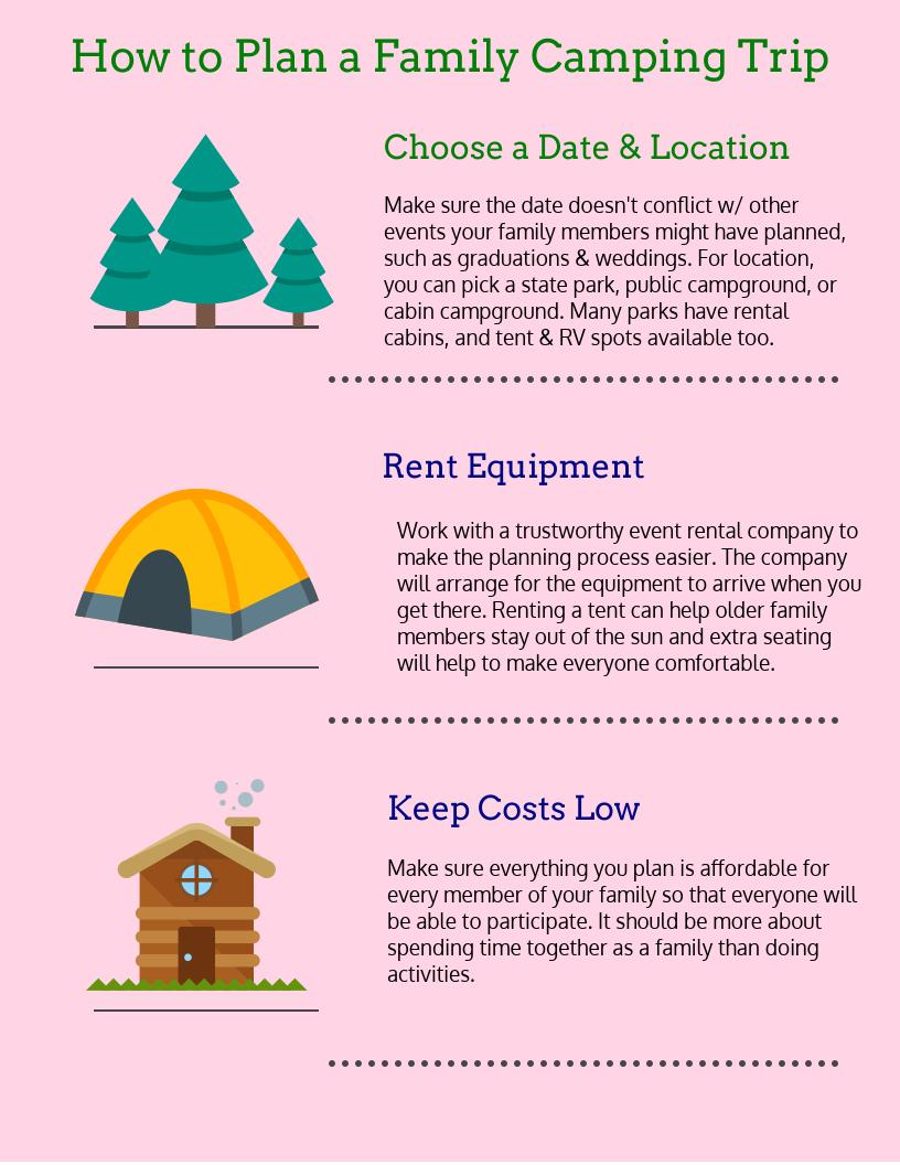 Plan a Family Camping Trip