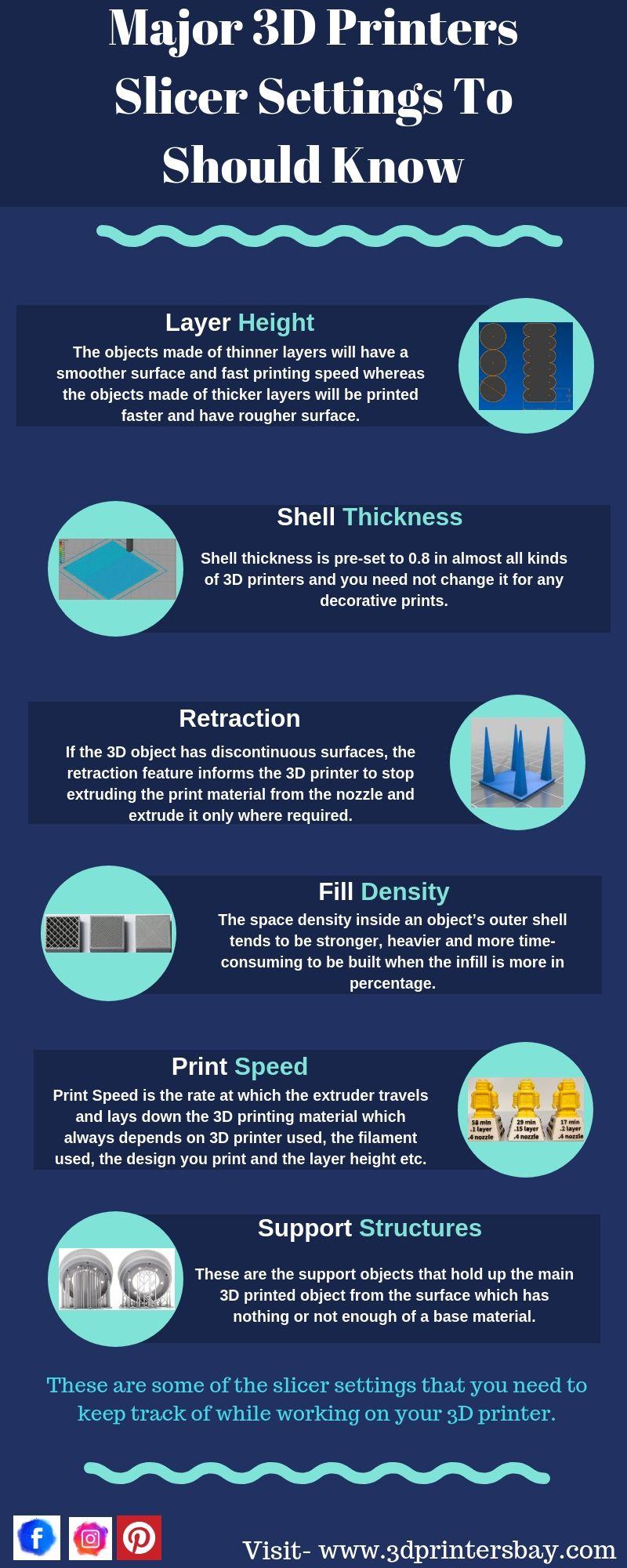 Anet 3D High Precision Quality Reprap Prusa i3 DIY Kit   Major 3D