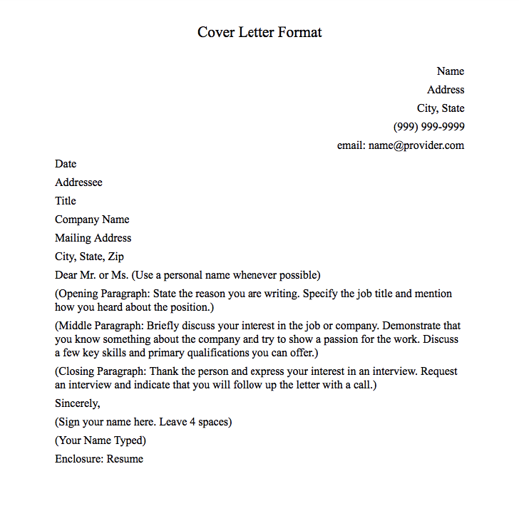 Cover Letter Format Cover Letter Format Basic Name Address City