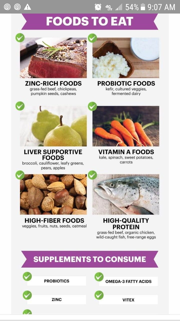 Pin by Jenny on boys Zinc rich foods, Probiotic foods