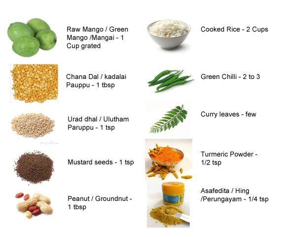 PavisPassion: Mango Rice | Raw Mango Rice | Mangai Satham