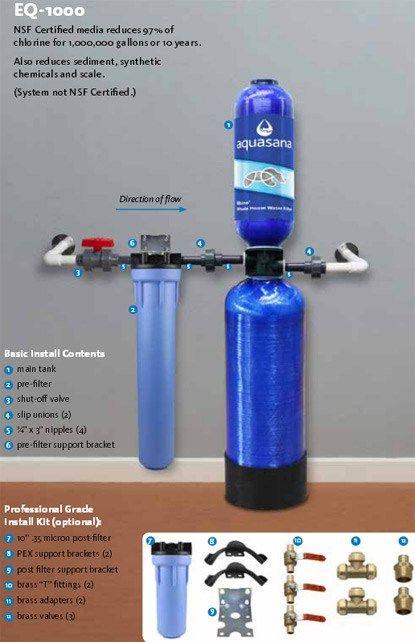 Aquasana Rhino Eq 1000 Whole House Water Filter Review Whole House Water Filter Water Filter Review Filters