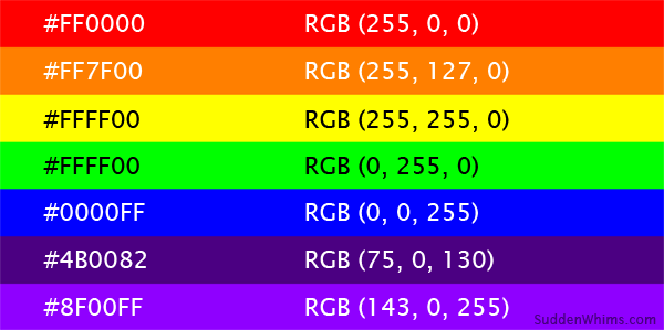 List Of Hex Color Codes And Rgb Values Of The Colors In The Rainbow
