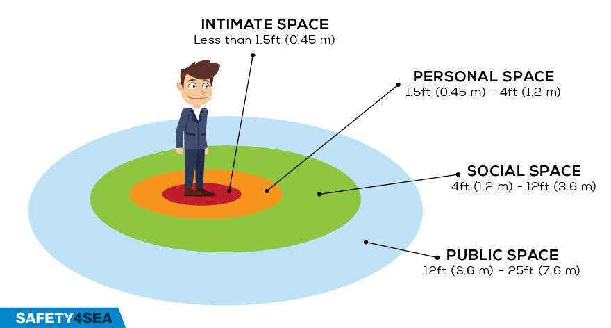Why Body Language Is Important In The Workplace Safety4sea Body Language Nonverbal Communication Language