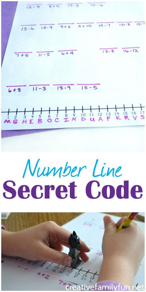 Number Line Secret Code Math Activity | Secret code, Fun math games ...
