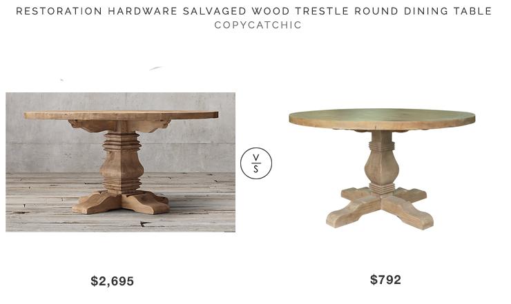 Beau Daily Find | Restoration Hardware Salvaged Wood Trestle Round Dining Table    Copycatchic