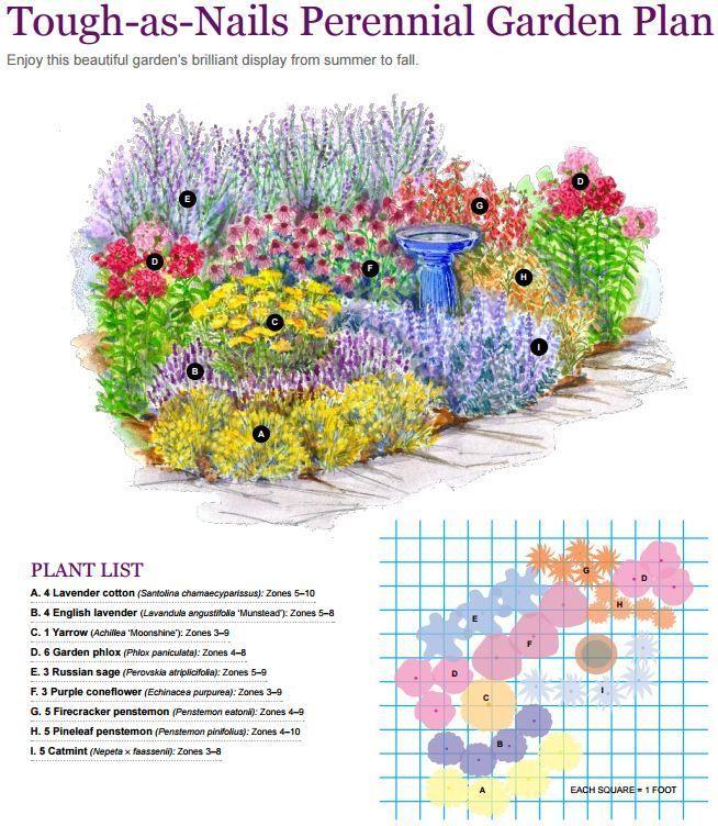 Perennial garden plan outdoors perennial garden plans - Perennial flower bed design plans ...