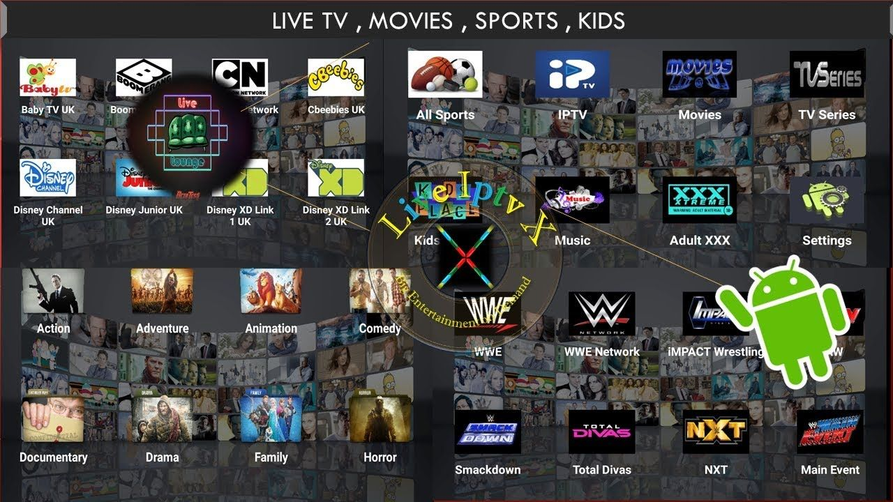 Pin by SWEET NTHICKE on APK Add Ons Tv services, Watch