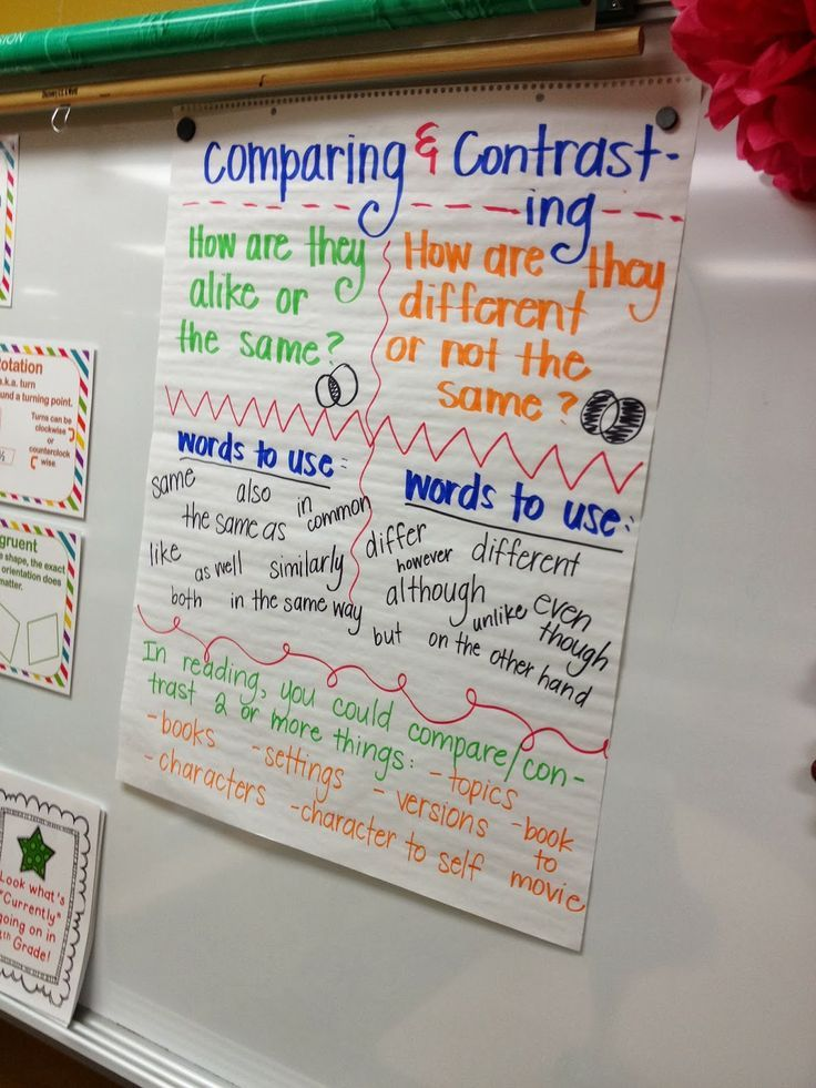 the fashionista teacher compare and contrast anchor chart nd  reading skills essay 150 best anchor charts for reading comprehension images on