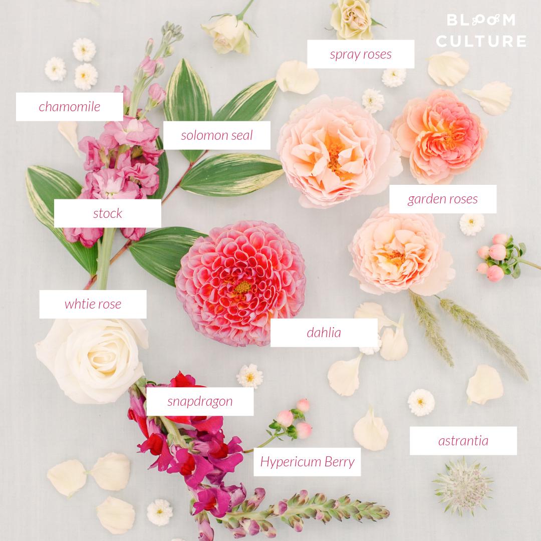 Flower Types Flower Recipe Diy Wedding Flowers From Bloom Culture Flowers Diywedding Diywed Wedding Flower Types Diy Wedding Flowers Expensive Flowers