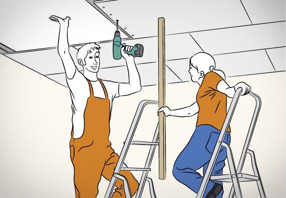 Decke Abhangen In 8 Schritten Obi Decke Obi Trockenbauwand