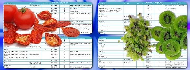21st century simple living page 2 life made simple healthy and november 2015 update printable pdf file now included by popular request information for these charts was adapted from ultimate dehydrator cookbook forumfinder Images