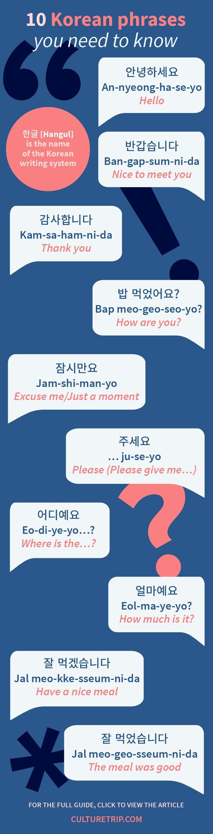 15 Korean Phrases You Need To Know Pinterest South Korea Seoul