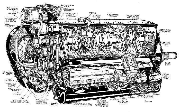 Rolls Royce Merlin doubled its output during development