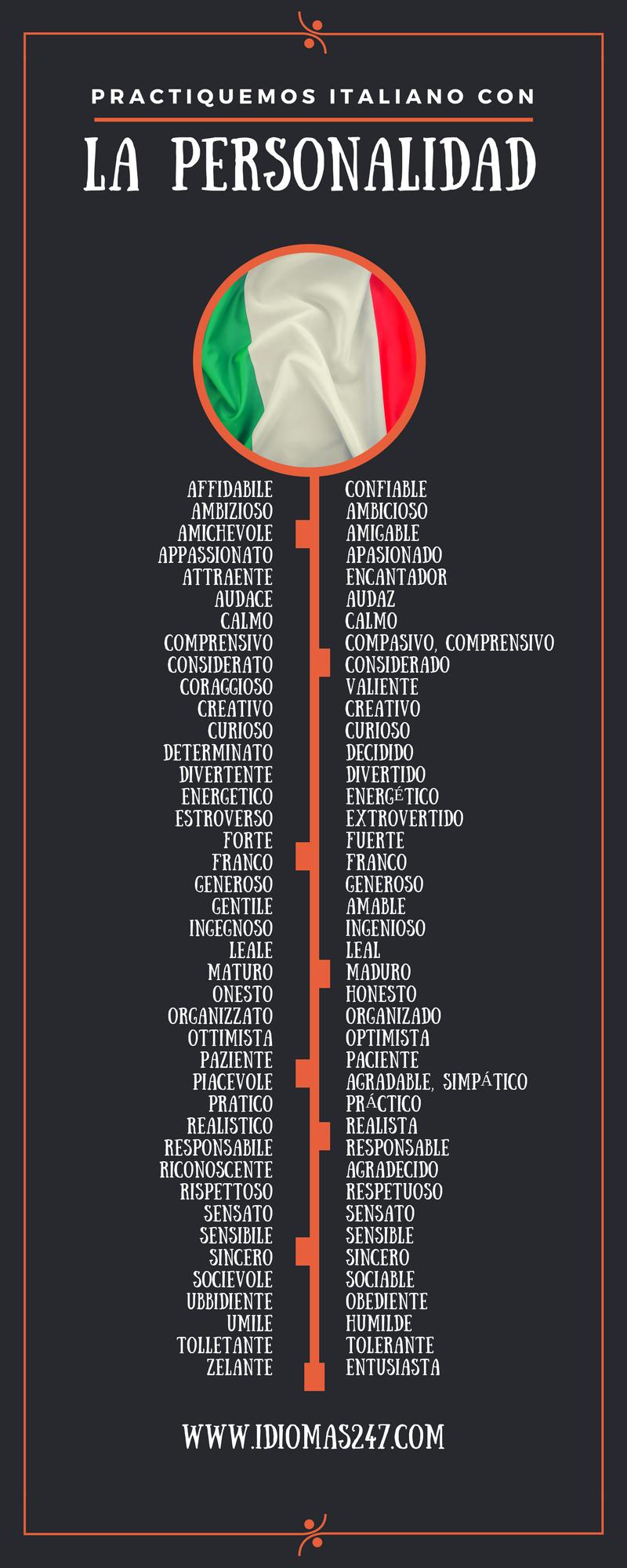 Si Quieres Empezar A Expresarte En Italiano Hazlo Hablando