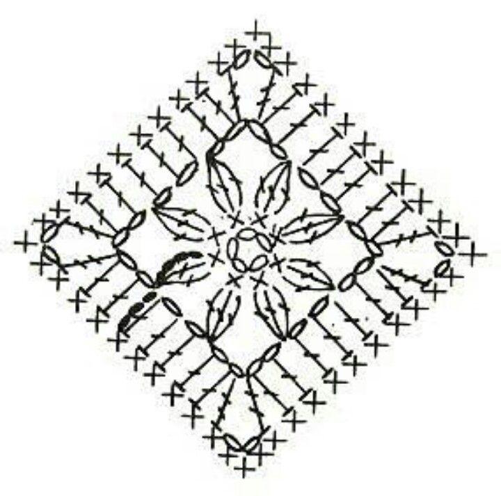 Pin de Silvana Altamirano en crochemania almohadones ,cortinas ...