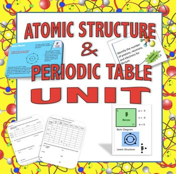 Atomic Unit Atom Structure, Periodic Table, Bohr \ Lewis Models - copy periodic table with mass number
