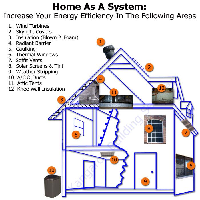 More Homeowners Today Realize The Importance Of Having An