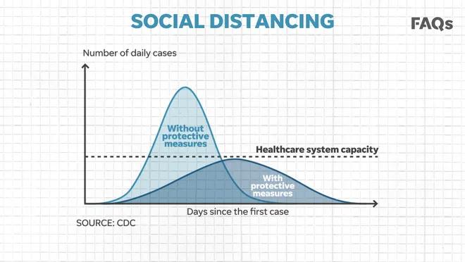 Social distancing Six virtual tours you can take if you