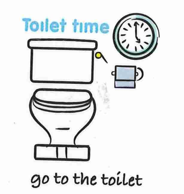 78 Best images about toileting on Pinterest Toilets Signs and Training 78  Best images about. Go To The Toilet  universalcouncil info