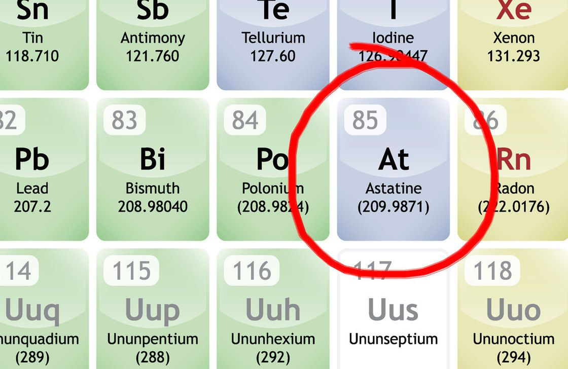 The hardest thing to find in the universe periodic table chemistry classroom gamestrikefo Image collections