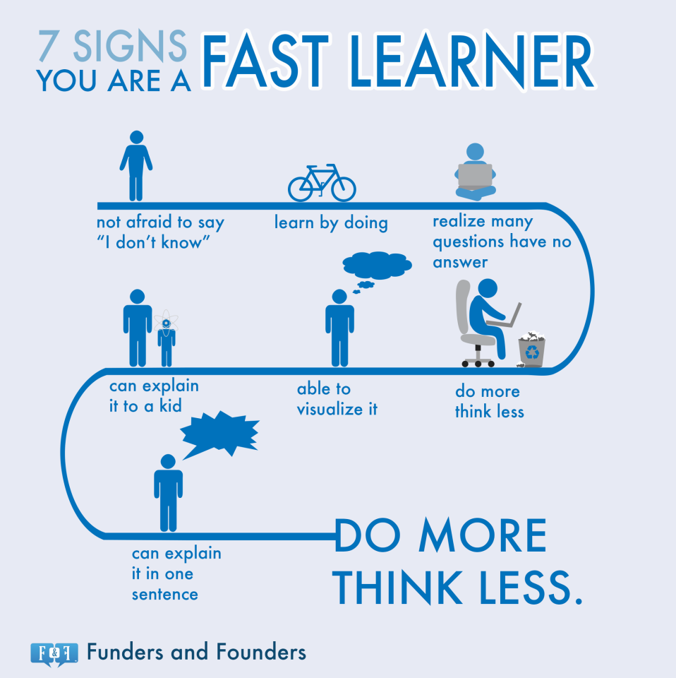7 Signs You Are A Fast Learner Do More Think Less Inspiration