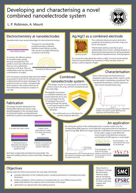 Academic poster design google search poster design pinterest free powerpoint research poster templates genigraphics toneelgroepblik Choice Image