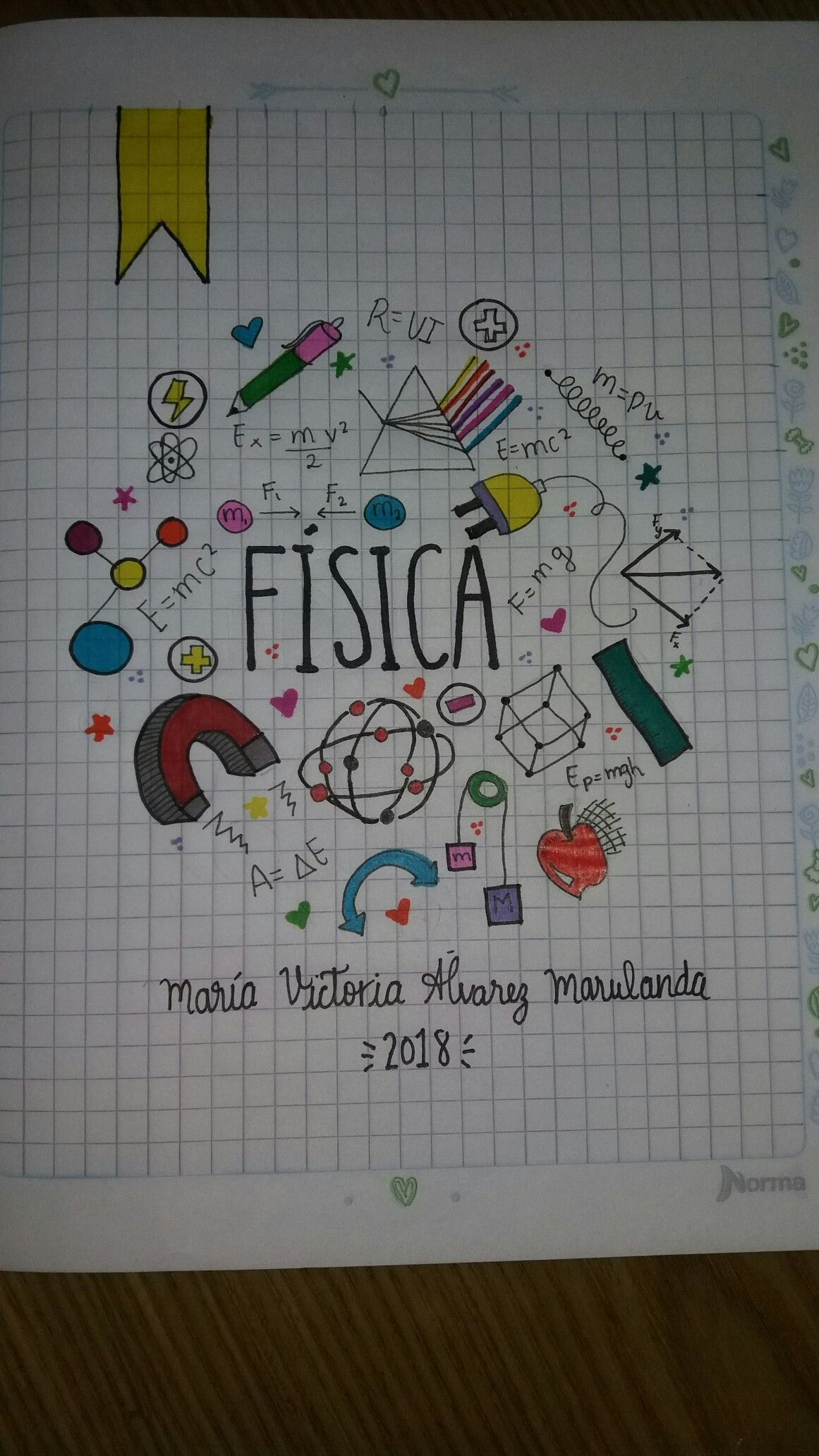 Decoraciones Gramar Cuaderno Física Physics Notebook Bullet Journal