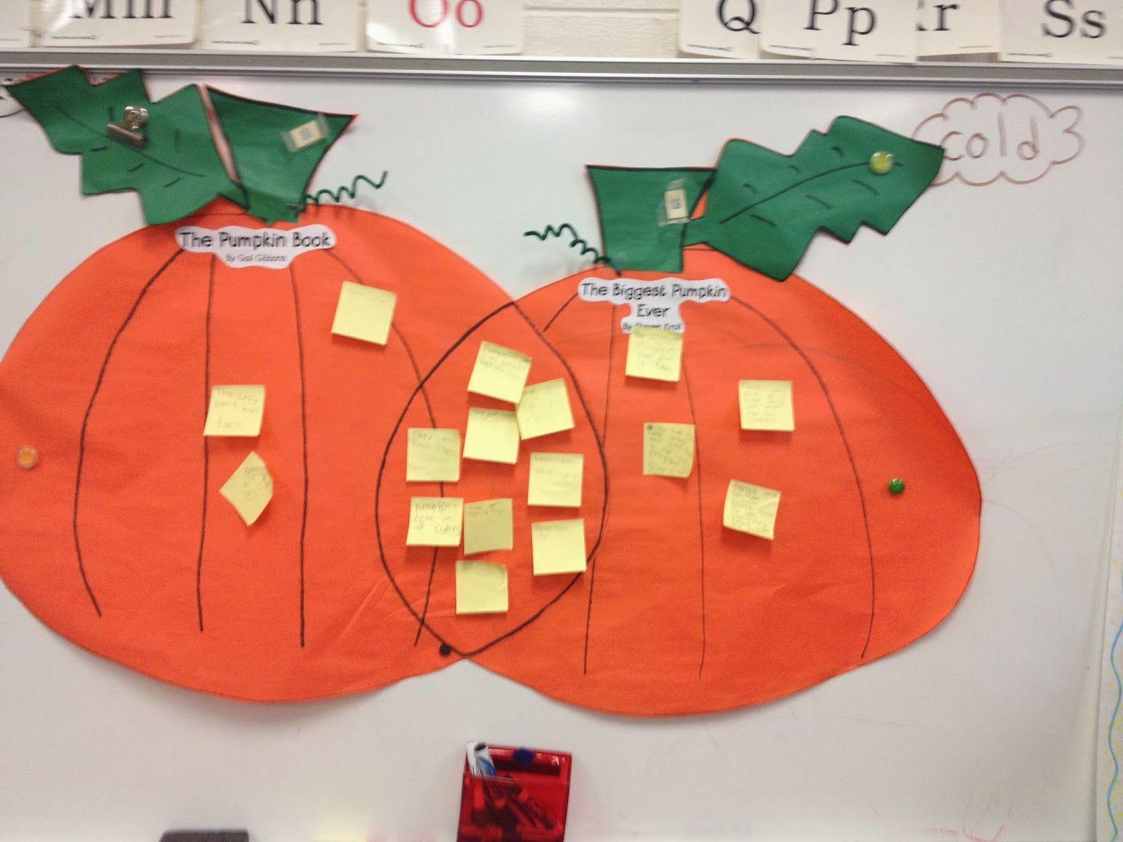 Adorable Pumpkin Venn Diagram Using Two Different Books