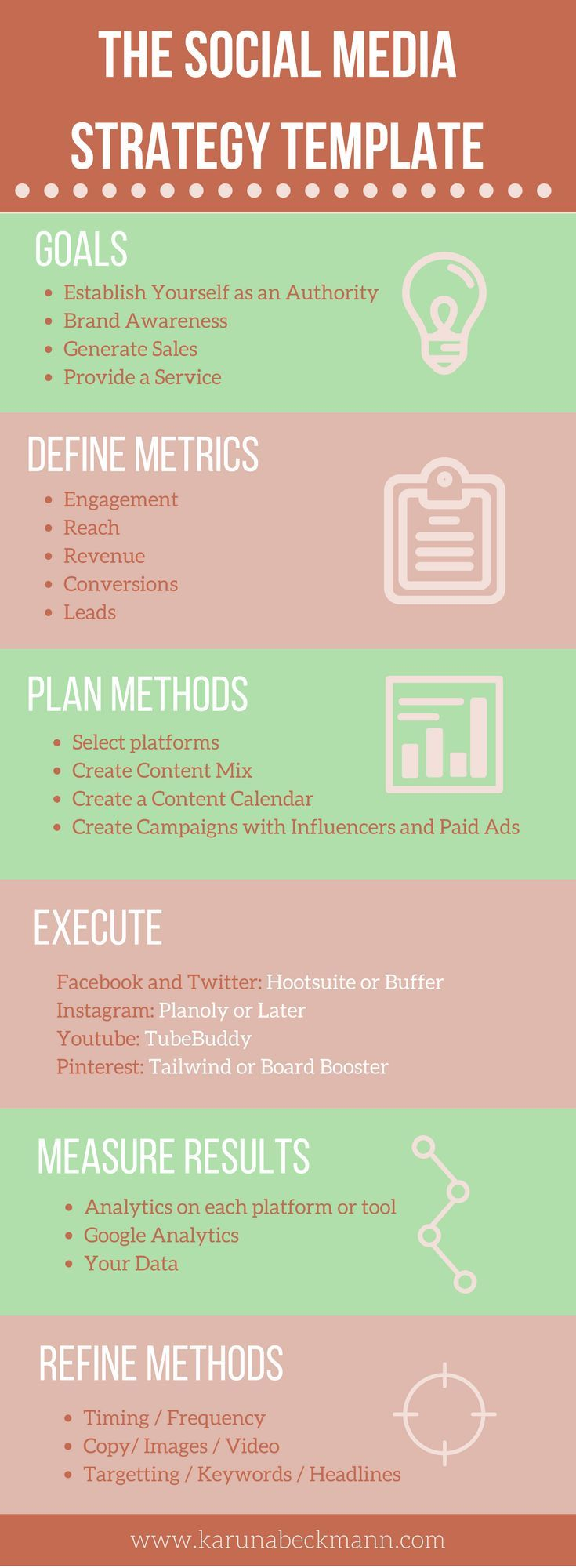 The Social Media Strategy Template Karuna Beckmann Marketing Vancouver Social Media Management Seo In 2020 Digitales Marketing Soziale Medien Soziale Netzwerke