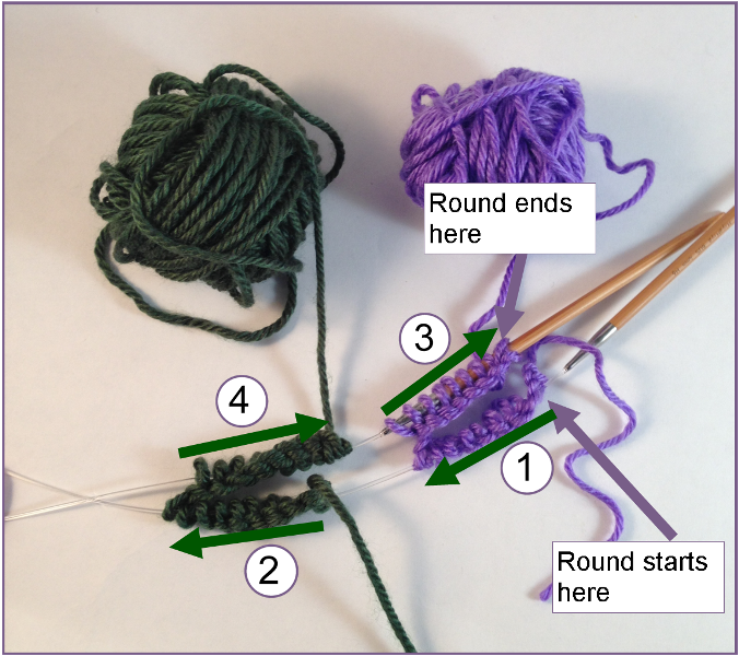 Learn A Simple Easy Way For Knitting Two At A Time On One Circular
