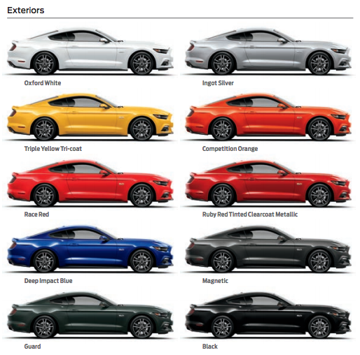what is your favorite color for the s550 mustang mustang