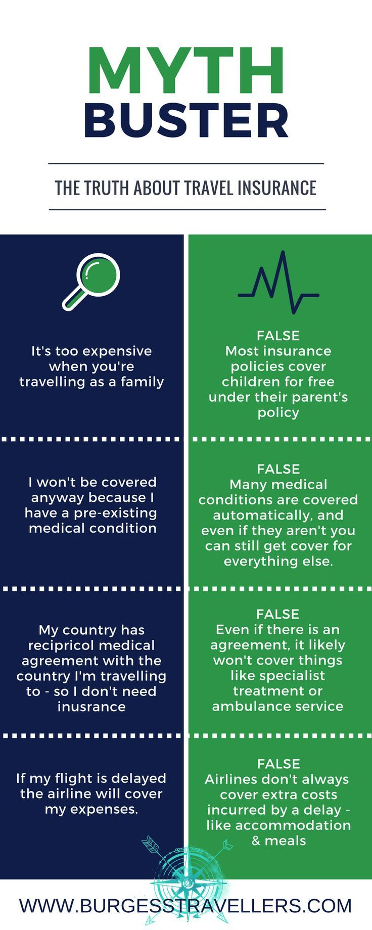 Popular Travel Insurance Myths And Why You Really Need Insurance