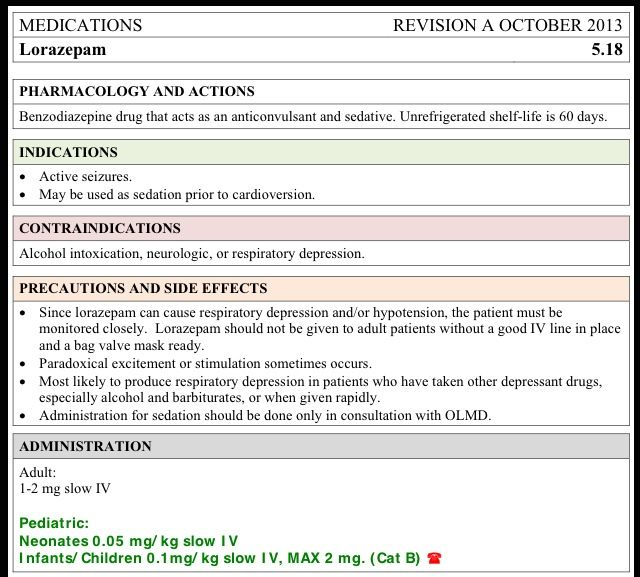 Drug interactions adivan