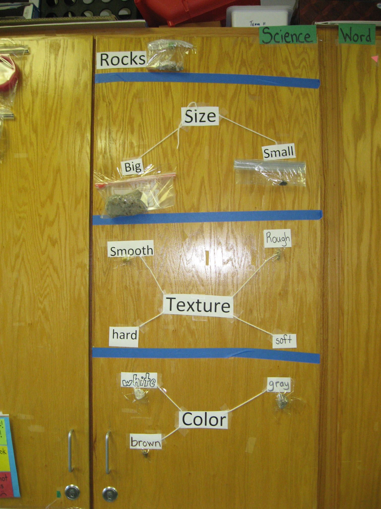 Science TEKS 2.7A Rocks - size, color and texture